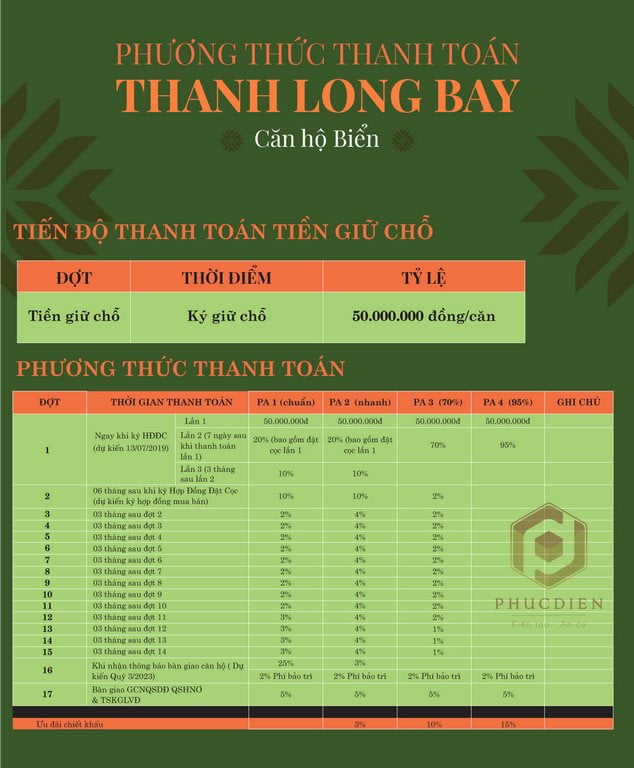 pttt can ho thanh long bay